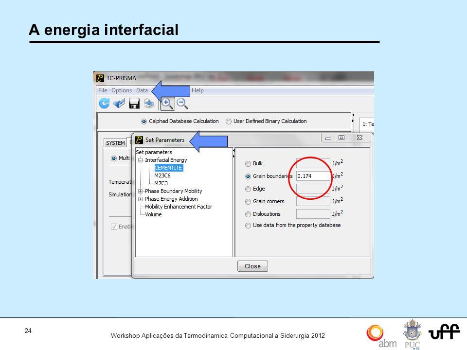24 Workshop Aplicações da Termodinamica Computacional a Siderurgia 2012 A energia interfacial