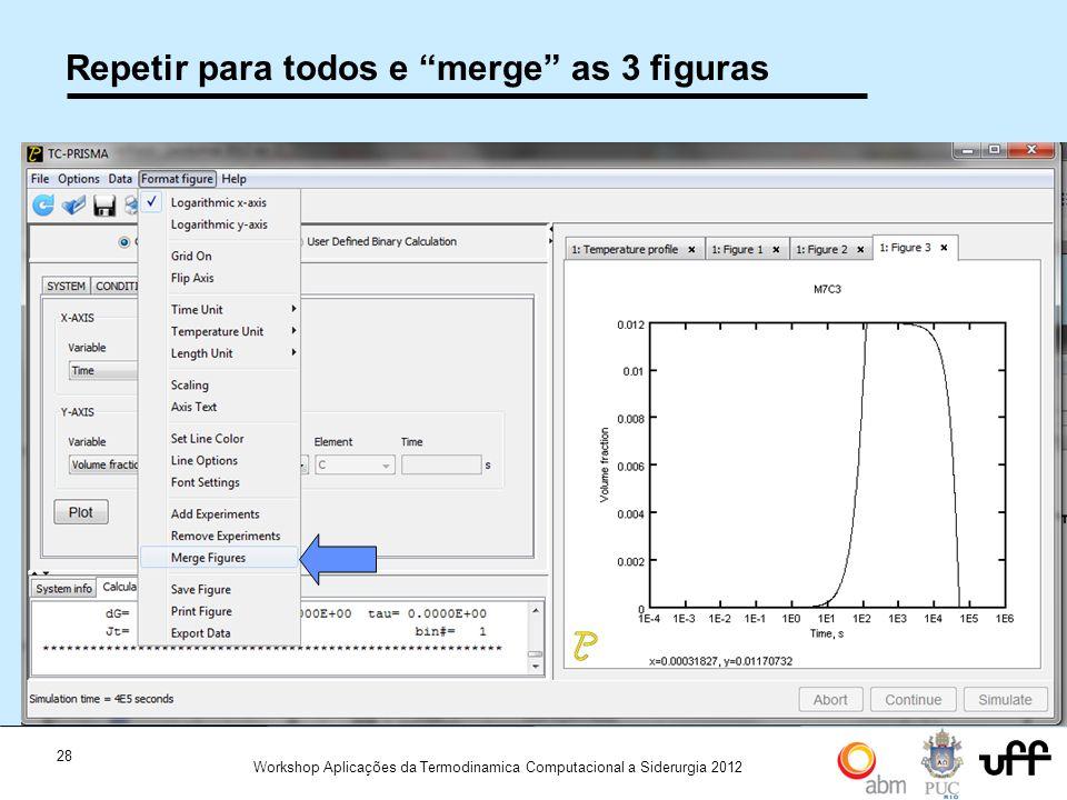 """28 Workshop Aplicações da Termodinamica Computacional a Siderurgia 2012 Repetir para todos e """"merge"""" as 3 figuras"""