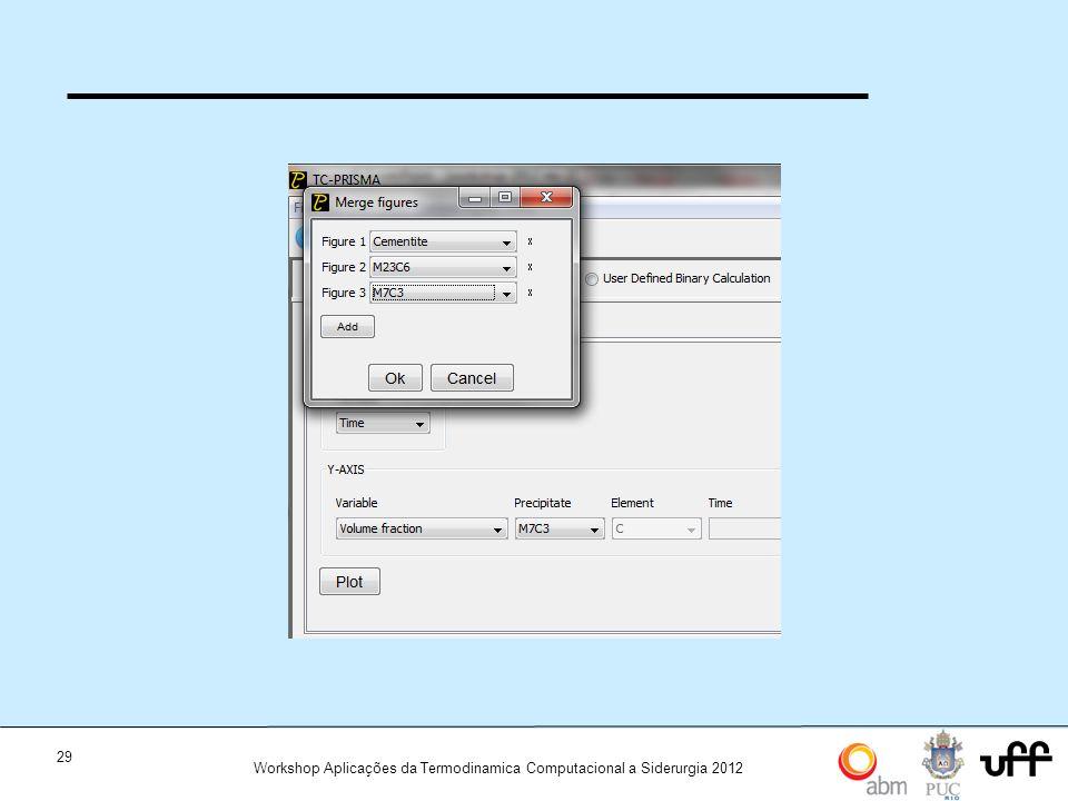 29 Workshop Aplicações da Termodinamica Computacional a Siderurgia 2012