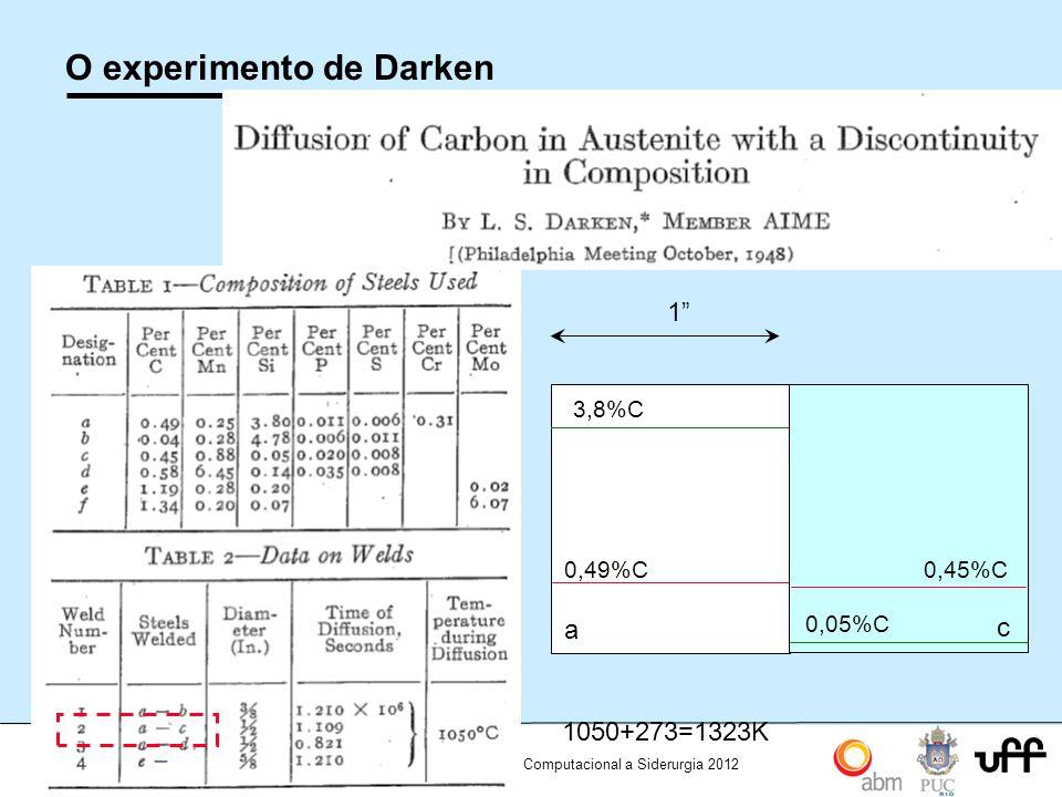 """7 Workshop Aplicações da Termodinamica Computacional a Siderurgia 2012 O experimento de Darken a 0,49%C 3,8%C c 0,45%C 0,05%C 1"""" 1050+273=1323K"""