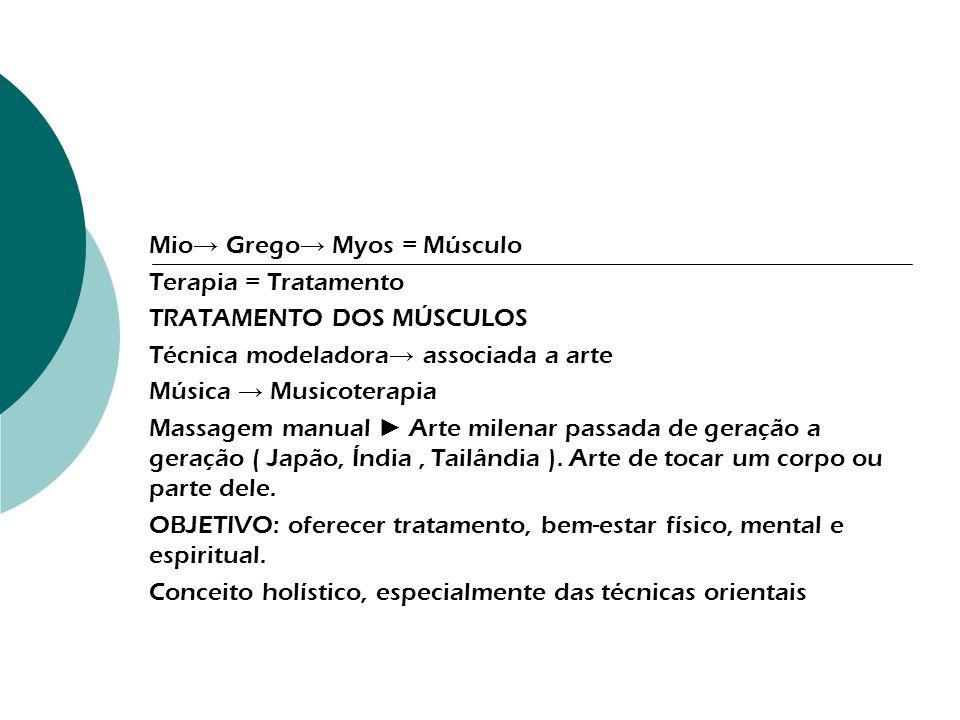 Mio → Grego → Myos = Músculo Terapia = Tratamento TRATAMENTO DOS MÚSCULOS Técnica modeladora → associada a arte Música → Musicoterapia Massagem manual ► Arte milenar passada de geração a geração ( Japão, Índia, Tailândia ).
