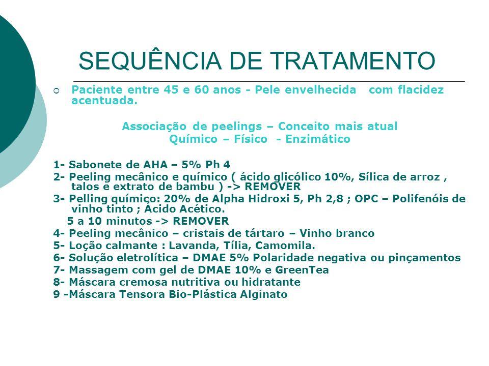 SEQUÊNCIA DE TRATAMENTO  Paciente entre 45 e 60 anos - Pele envelhecida com flacidez acentuada.