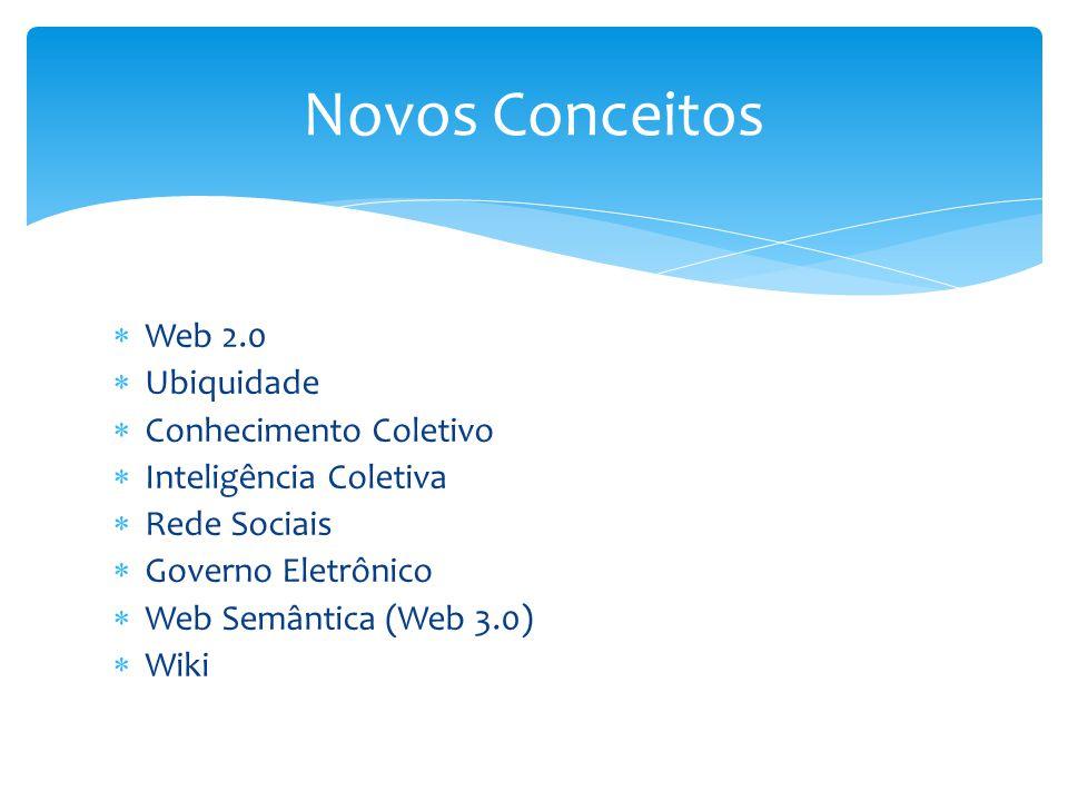  Web 2.0  Ubiquidade  Conhecimento Coletivo  Inteligência Coletiva  Rede Sociais  Governo Eletrônico  Web Semântica (Web 3.0)  Wiki Novos Conc