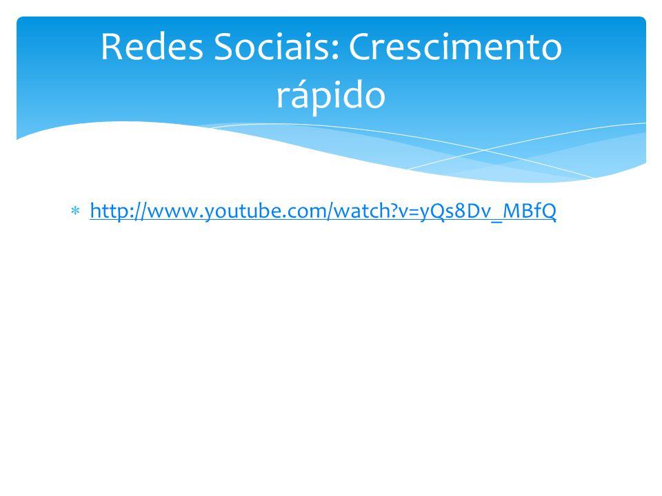  http://www.youtube.com/watch?v=yQs8Dv_MBfQ http://www.youtube.com/watch?v=yQs8Dv_MBfQ Redes Sociais: Crescimento rápido