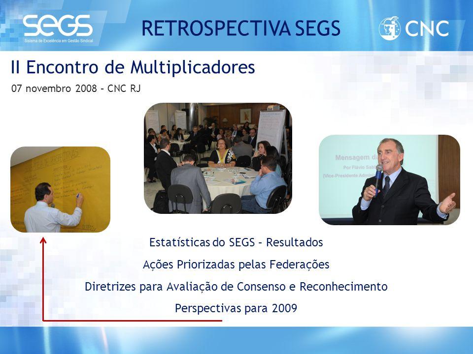 Estatísticas do SEGS – Resultados Ações Priorizadas pelas Federações Diretrizes para Avaliação de Consenso e Reconhecimento Perspectivas para 2009 II
