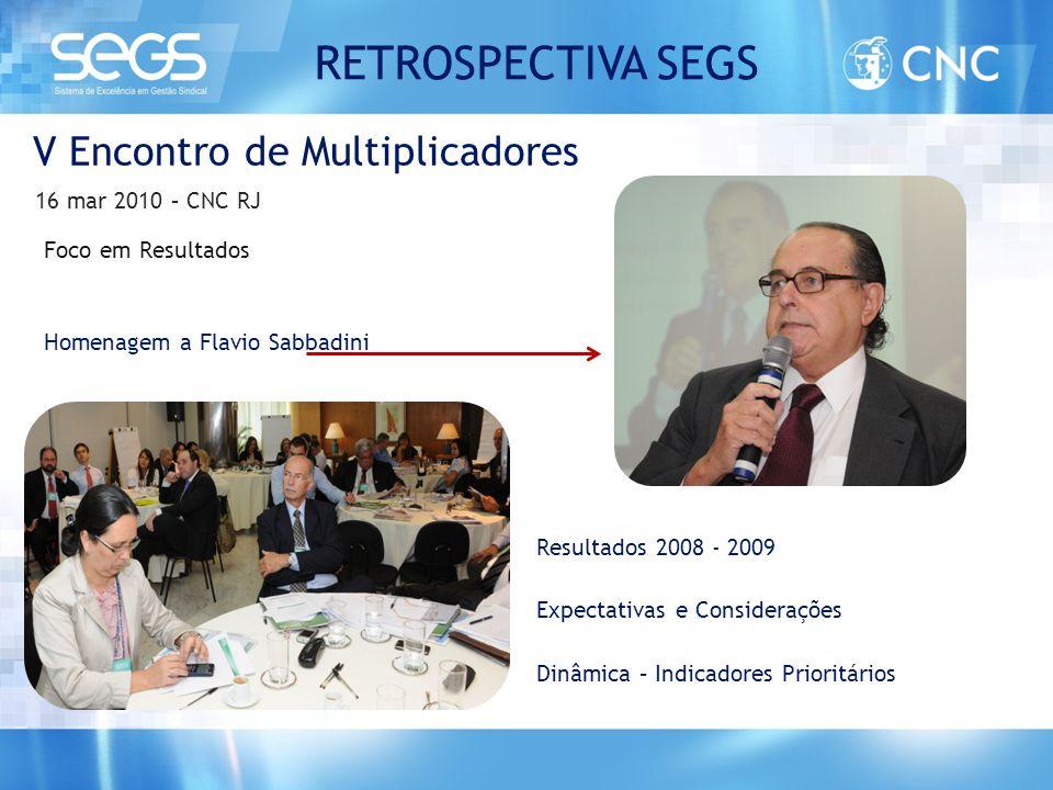 V Encontro de Multiplicadores 16 mar 2010 – CNC RJ Foco em Resultados Homenagem a Flavio Sabbadini Resultados 2008 - 2009 Expectativas e Considerações