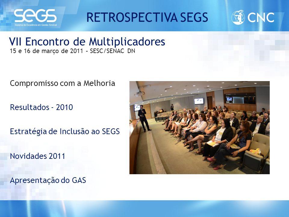 VII Encontro de Multiplicadores 15 e 16 de março de 2011 – SESC/SENAC DN Compromisso com a Melhoria Resultados - 2010 Estratégia de Inclusão ao SEGS N