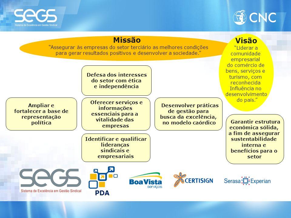 """Missão """"Assegurar às empresas do setor terciário as melhores condições para gerar resultados positivos e desenvolver a sociedade."""" Visão """"Liderar a co"""
