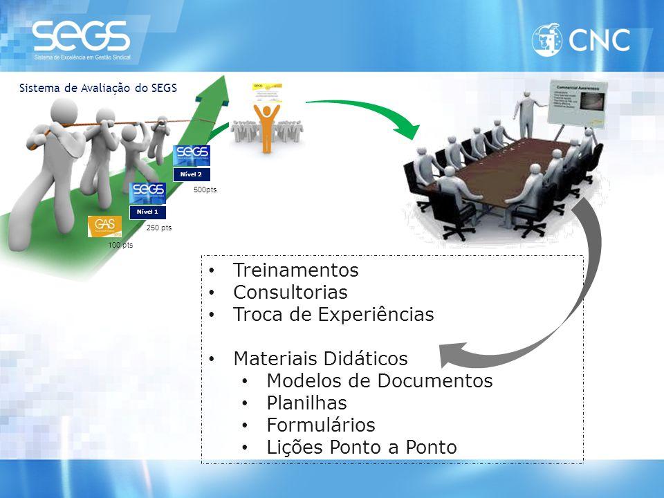 • Treinamentos • Consultorias • Troca de Experiências • Materiais Didáticos • Modelos de Documentos • Planilhas • Formulários • Lições Ponto a Ponto N