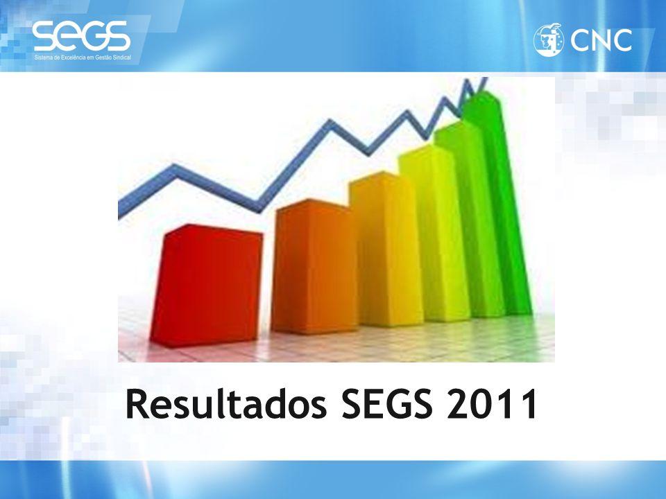Resultados SEGS 2011