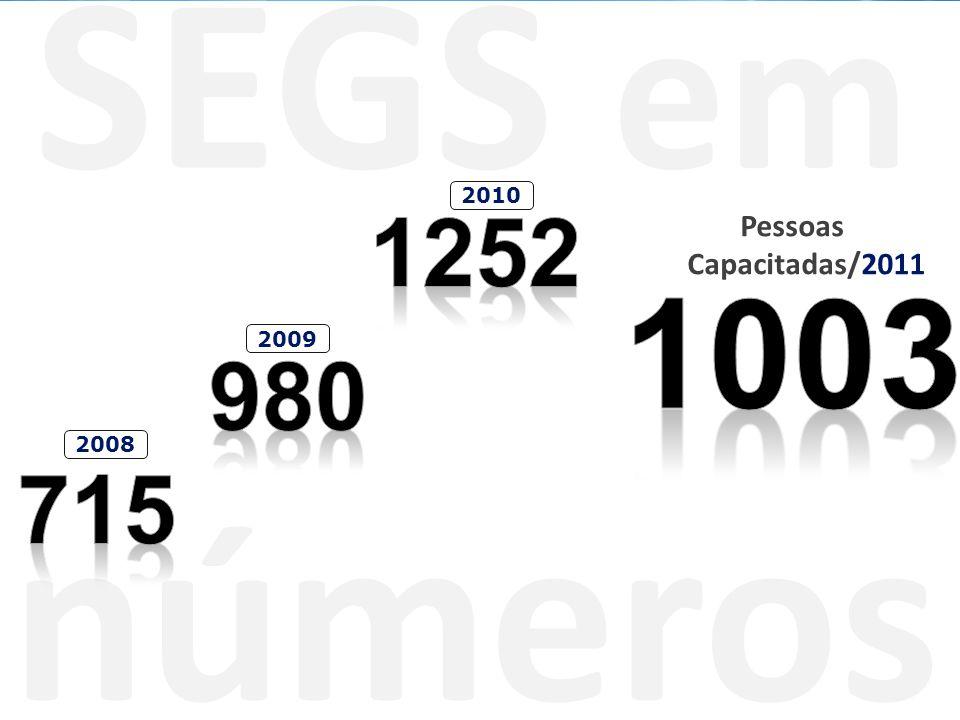 SEGS em números Pessoas Capacitadas/2011 2008 2009 2010