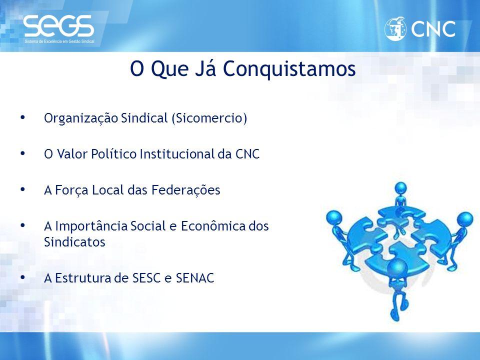Representação em todos os graus • Visibilidade Interna das Ações da CNC • Parceria com as Federações • Fortalecimento dos Sindicatos • Integração com SESC e SENAC • Valorização do Sicomercio pelos Sindicatos