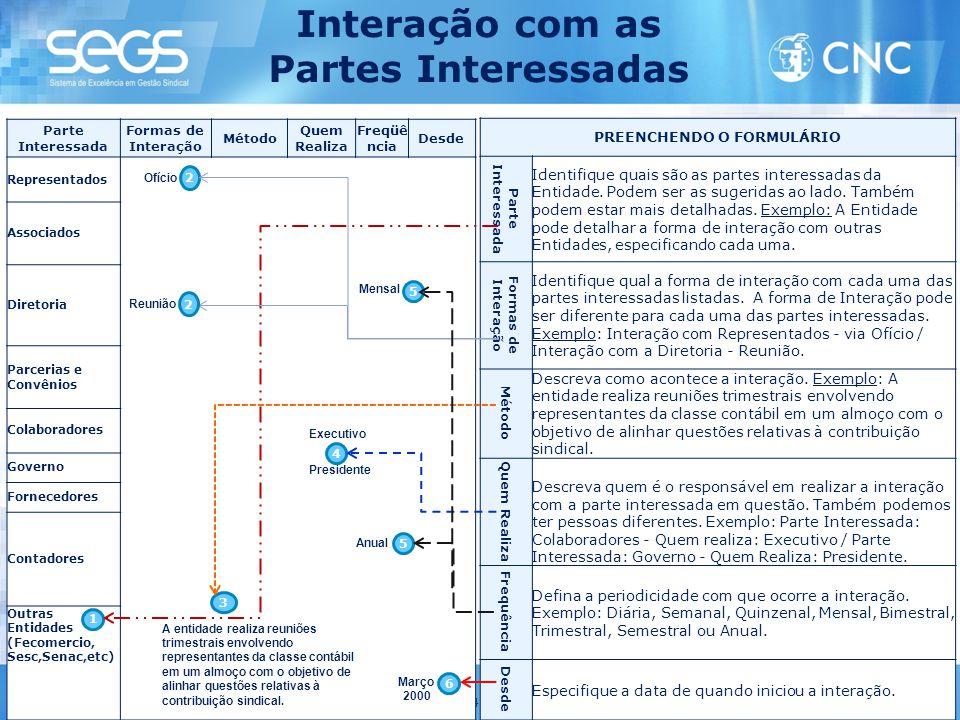 Interação com as Partes Interessadas Slide No. 43 • • Parte Interessada Formas de Interação Método Quem Realiza Freqüê ncia Desde Representados Associ