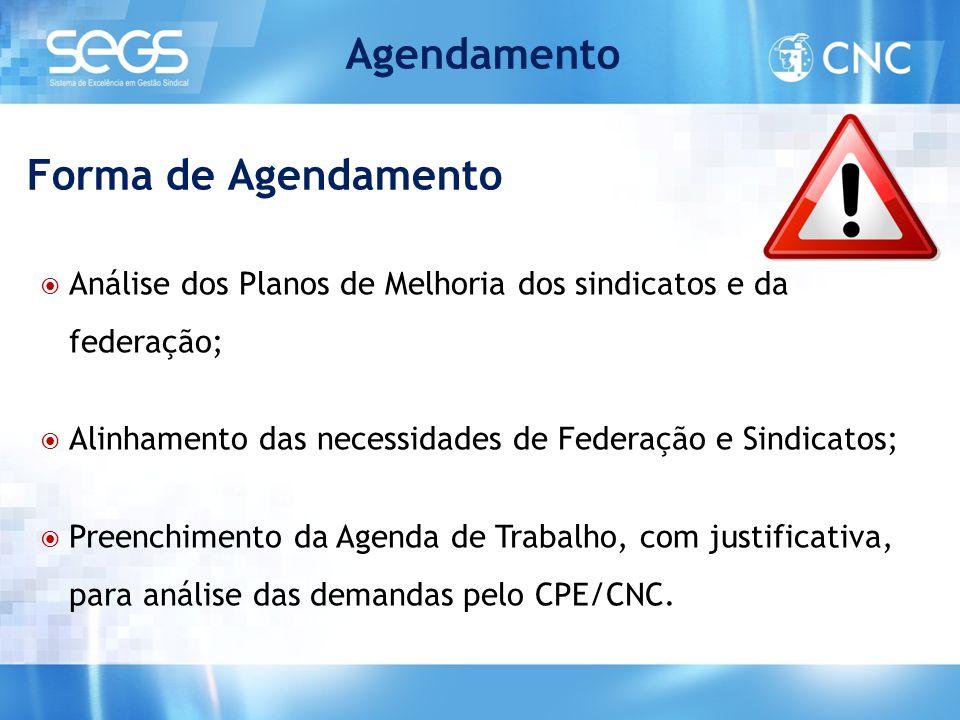 Agendamento  Análise dos Planos de Melhoria dos sindicatos e da federação;  Alinhamento das necessidades de Federação e Sindicatos;  Preenchimento