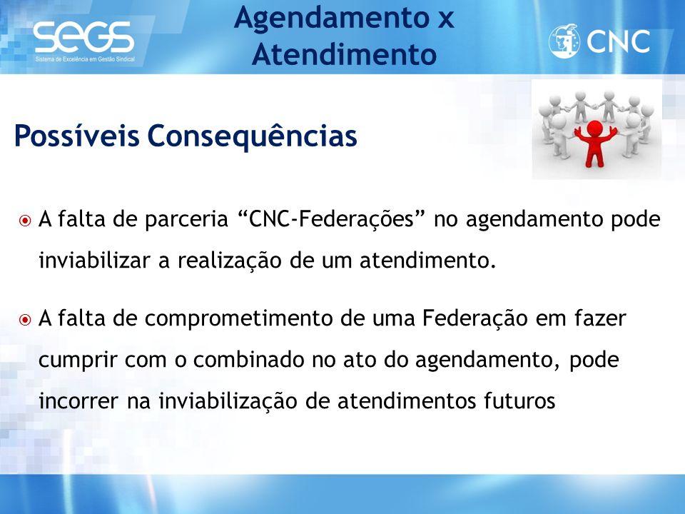 """Agendamento x Atendimento  A falta de parceria """"CNC-Federações"""" no agendamento pode inviabilizar a realização de um atendimento.  A falta de comprom"""