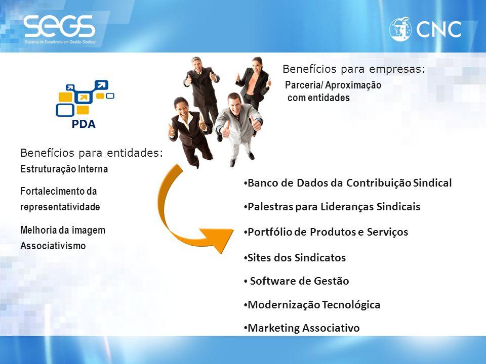 • Banco de Dados da Contribuição Sindical • Palestras para Lideranças Sindicais • Portfólio de Produtos e Serviços • Sites dos Sindicatos • Software d