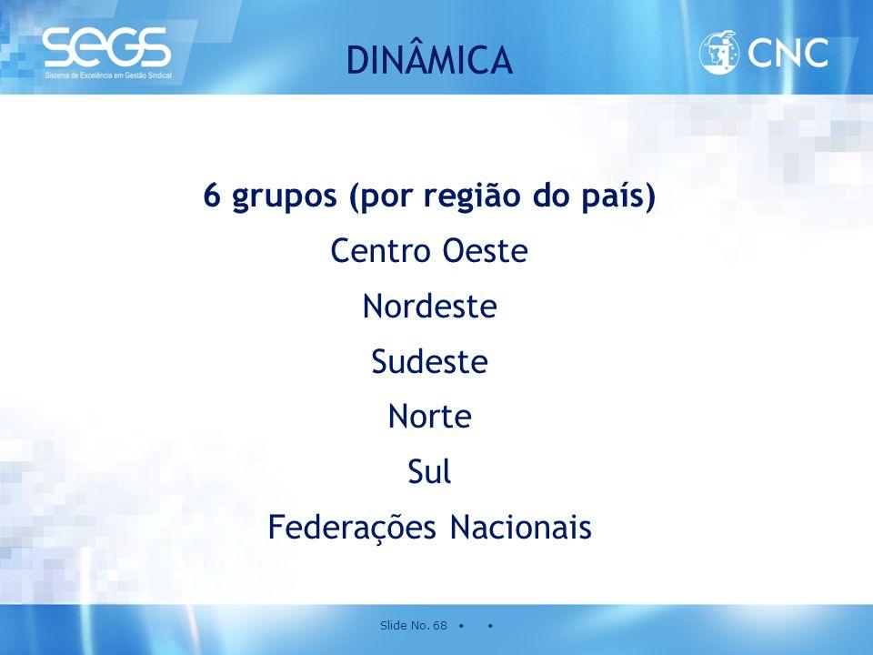 Slide No. 68 • • DINÂMICA 6 grupos (por região do país) Centro Oeste Nordeste Sudeste Norte Sul Federações Nacionais