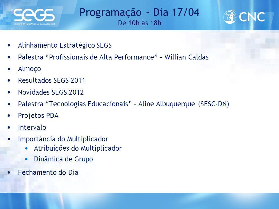 """Programação - Dia 17/04 De 10h às 18h • Alinhamento Estratégico SEGS • Palestra """"Profissionais de Alta Performance"""" – Willian Caldas • Almoço • Result"""