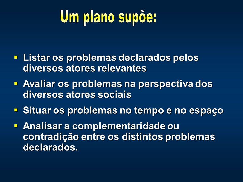 §Atuar conforme o plano §plano só se completa com a ação; não existe possibilidade de um plano completo em seu desenho e cálculo estratégico antes da