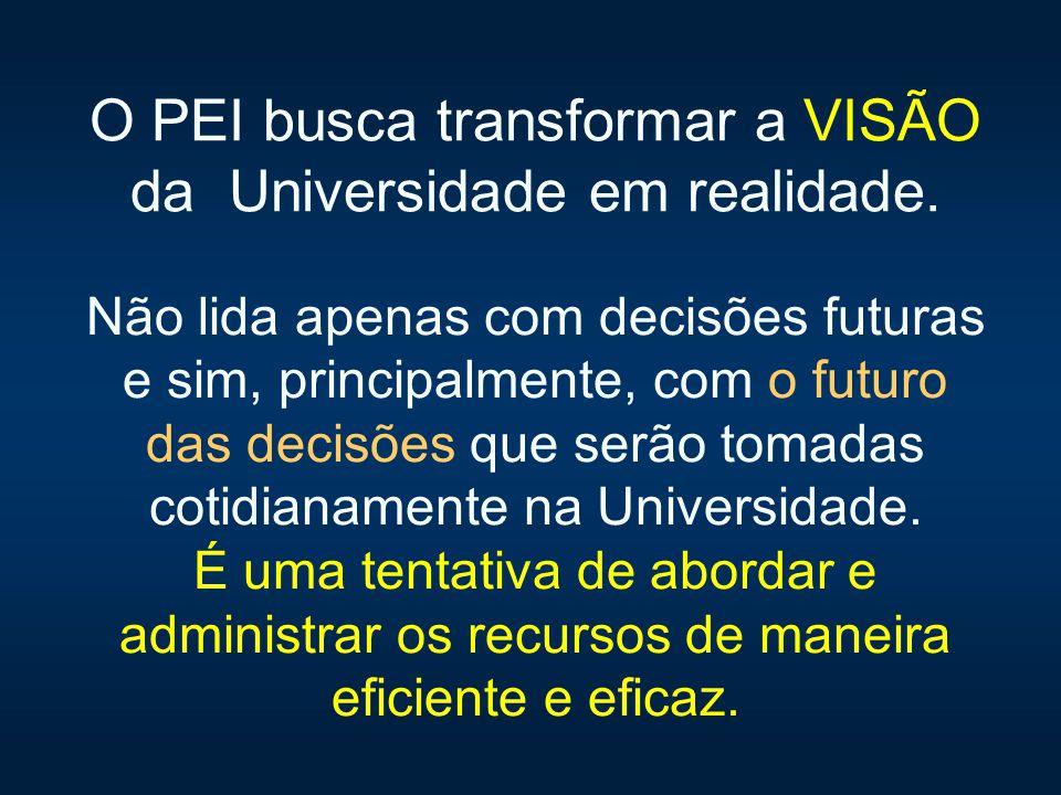 No PEI a instituição analisa o seu desempenho PASSADO, seus processos, suas relações internas e externas, seus valores, sua missão, suas condições de