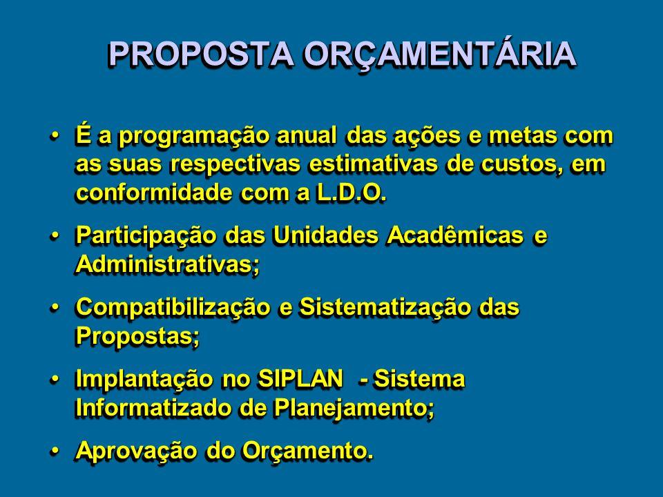 PLANEJAMENTO ORÇAMENTÁRIO DA UEFS Integram o processo do Planejamento: •Identificação das necessidades institucionais; •Programação de receita e despe