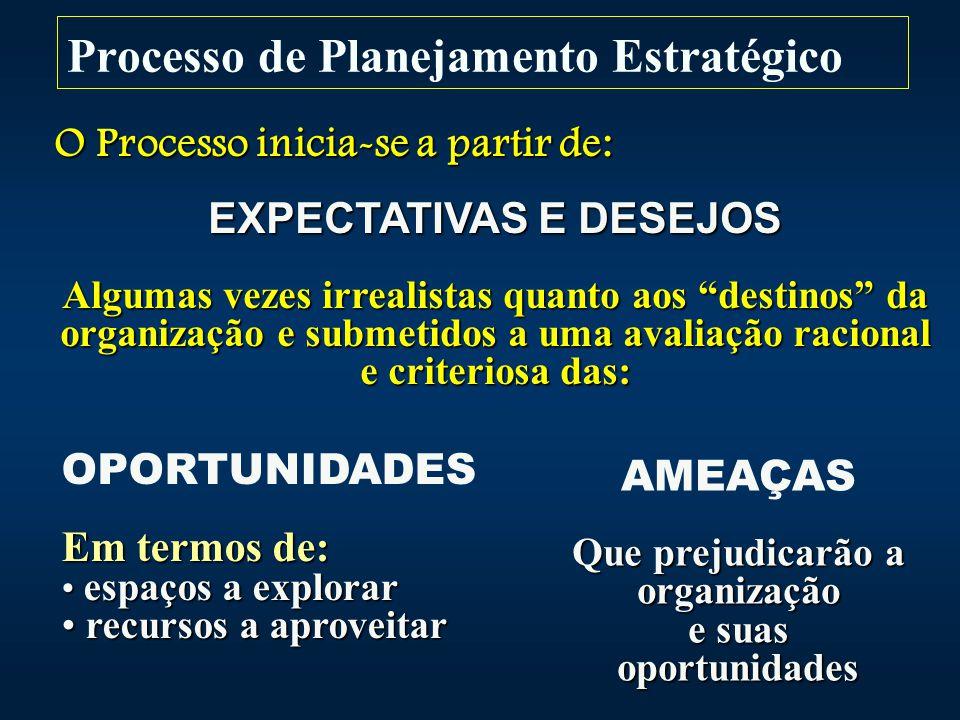 Para quê um Planejamento Estratégico Participativo? •Estabelecer ações que permitam alcançar os objetivos fixados para a organização; •Identificar as