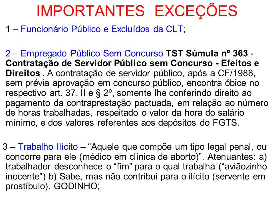 IMPORTANTES EXCEÇÕES •1 – Funcionário Público e Excluídos da CLT; •2 – Empregado Público Sem Concurso TST Súmula nº 363 - Contratação de Servidor Públ