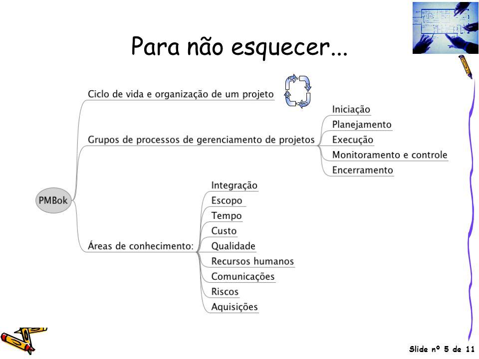 Slide nº 6 de 11 Esquema de fases INÍCIO Definições Plano do Projeto Aprovado?Alterar.