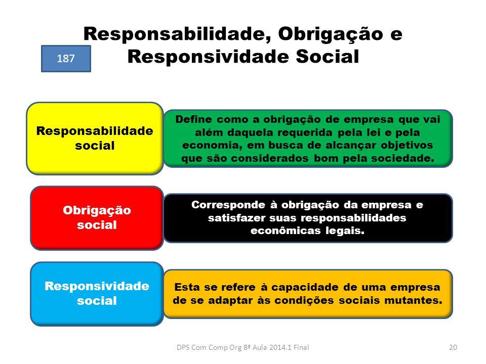 Responsabilidade, Obrigação e Responsividade Social Responsabilidade social Obrigação social Responsividade social Define como a obrigação de empresa