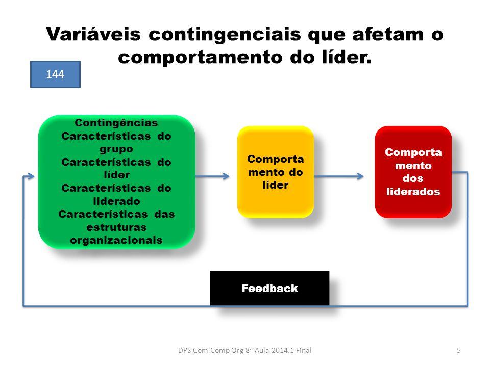Variáveis contingenciais que afetam o comportamento do líder. Contingências Características do grupo Características do líder Características do lider
