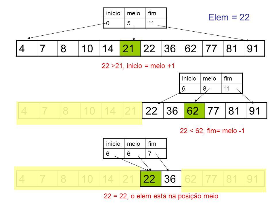 478101421223662778191 iniciomeiofim 0511 Elem = 22 22 >21, inicio = meio +1 478101421223662778191 iniciomeiofim 6811 478101421223662778191 iniciomeiof