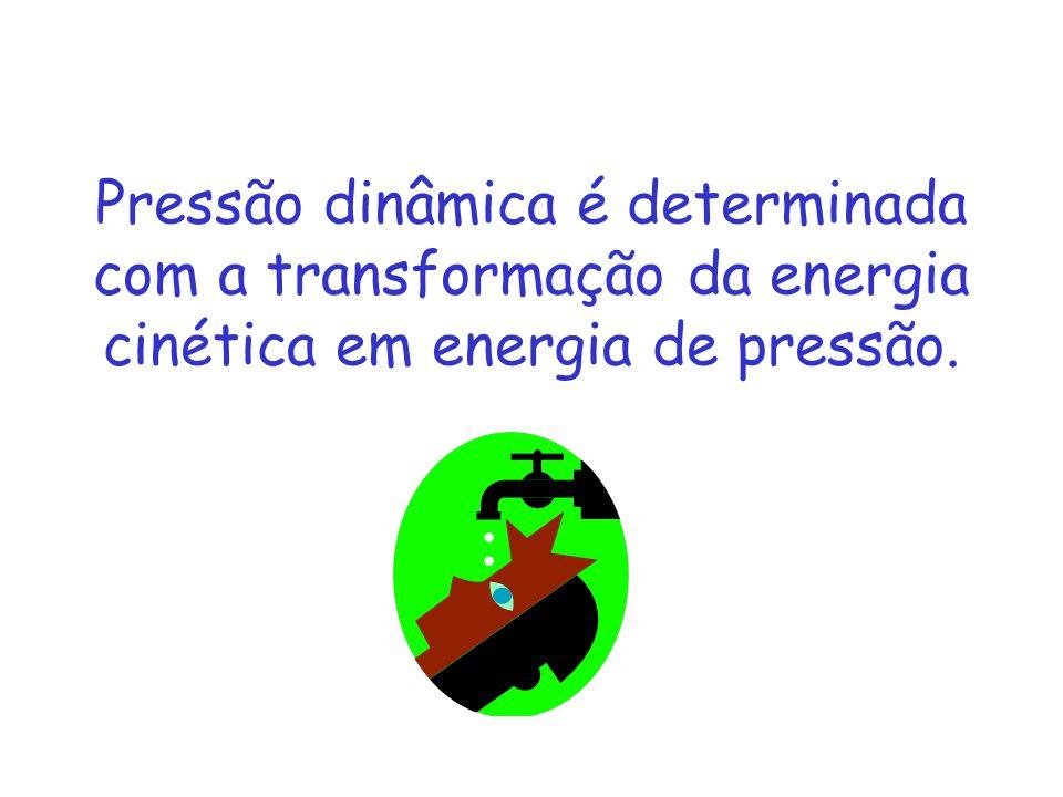 Pressão dinâmica é determinada com a transformação da energia cinética em energia de pressão.