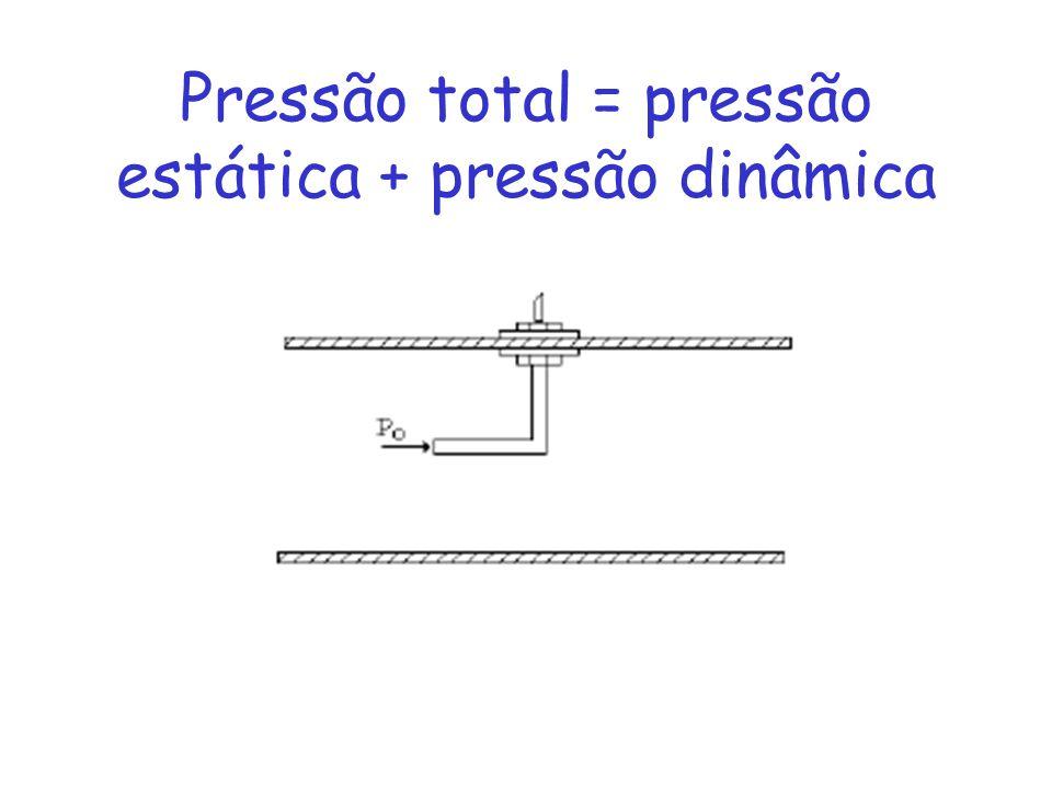 Pressão total = pressão estática + pressão dinâmica
