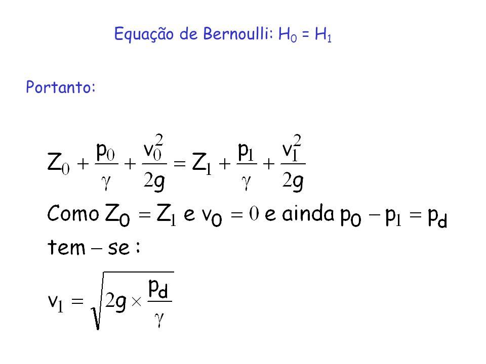 Equação de Bernoulli: H 0 = H 1 Portanto: