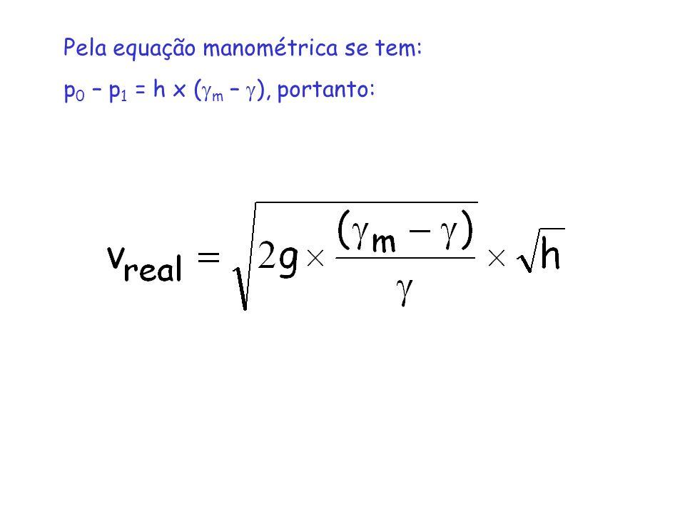 Pela equação manométrica se tem: p 0 – p 1 = h x (  m –  ), portanto: