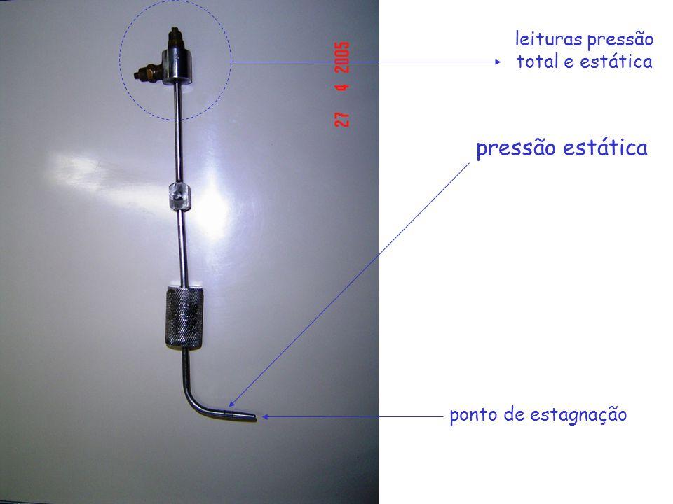 ponto de estagnação pressão estática leituras pressão total e estática