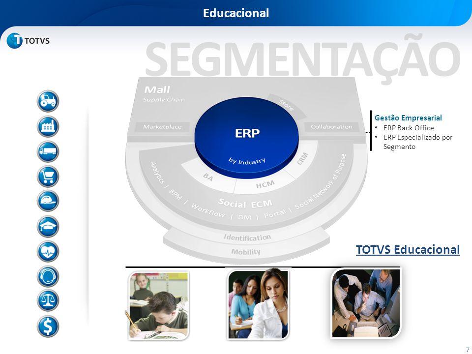 7 Software TOTVS: cada vez mais próximo da essência de seu negócio Gestão Empresarial • ERP Back Office • ERP Especializado por Segmento TOTVS Educacional Educacional SEGMENTAÇÃO