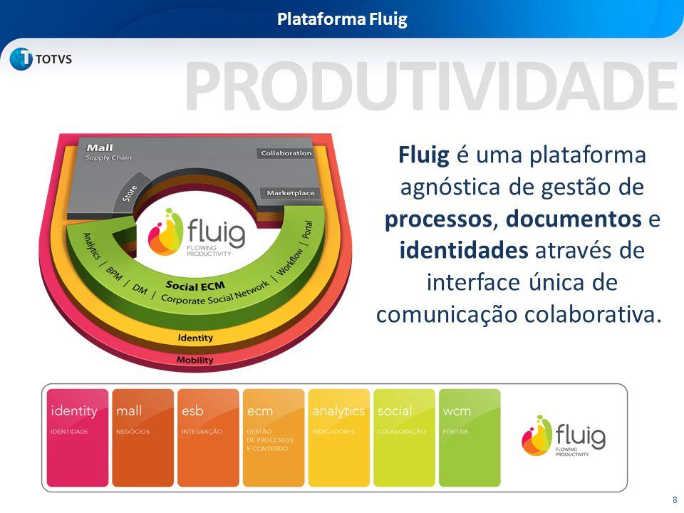 8 Plataforma Fluig PRODUTIVIDADE Fluig é uma plataforma agnóstica de gestão de processos, documentos e identidades através de interface única de comunicação colaborativa.