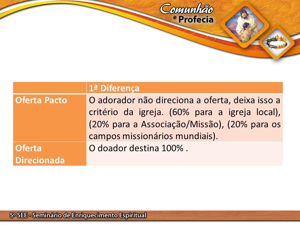 1ª Diferença Oferta PactoO adorador não direciona a oferta, deixa isso a critério da igreja. (60% para a igreja local), (20% para a Associação/Missão)