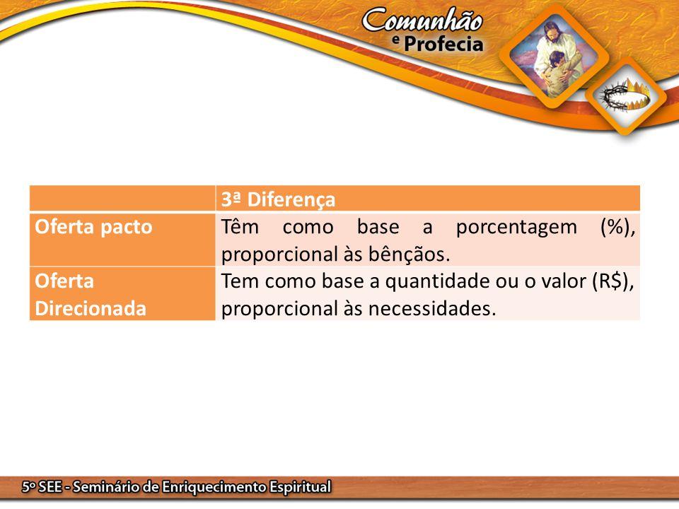 3ª Diferença Oferta pactoTêm como base a porcentagem (%), proporcional às bênçãos. Oferta Direcionada Tem como base a quantidade ou o valor (R$), prop