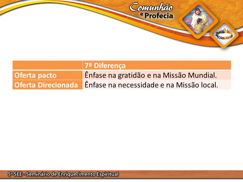 7ª Diferença Oferta pactoÊnfase na gratidão e na Missão Mundial. Oferta DirecionadaÊnfase na necessidade e na Missão local.