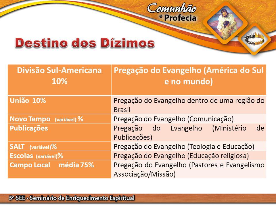 Divisão Sul-Americana 10% Pregação do Evangelho (América do Sul e no mundo) União 10%Pregação do Evangelho dentro de uma região do Brasil Novo Tempo (