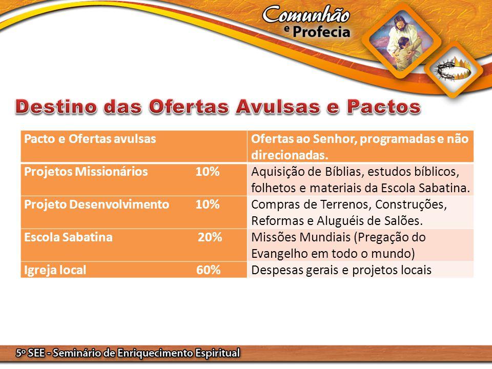 Pacto e Ofertas avulsasOfertas ao Senhor, programadas e não direcionadas. Projetos Missionários 10%Aquisição de Bíblias, estudos bíblicos, folhetos e