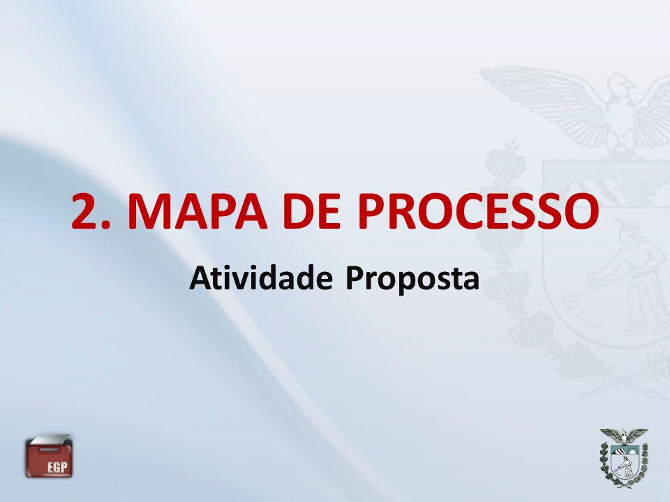 2. MAPA DE PROCESSO Atividade Proposta