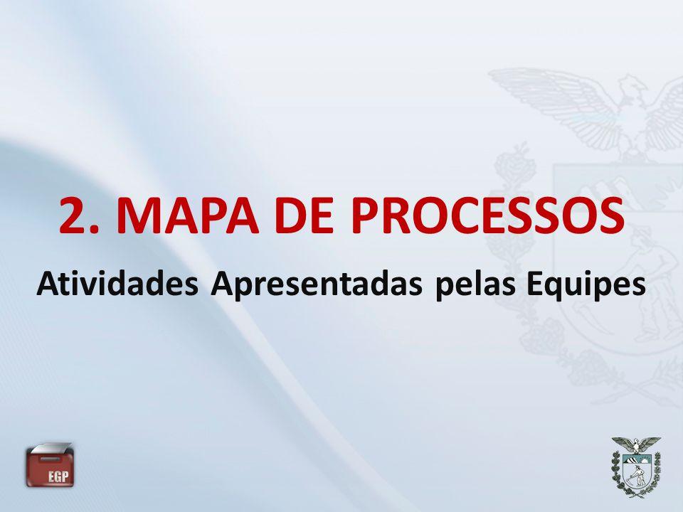 2. MAPA DE PROCESSOS Atividades Apresentadas pelas Equipes