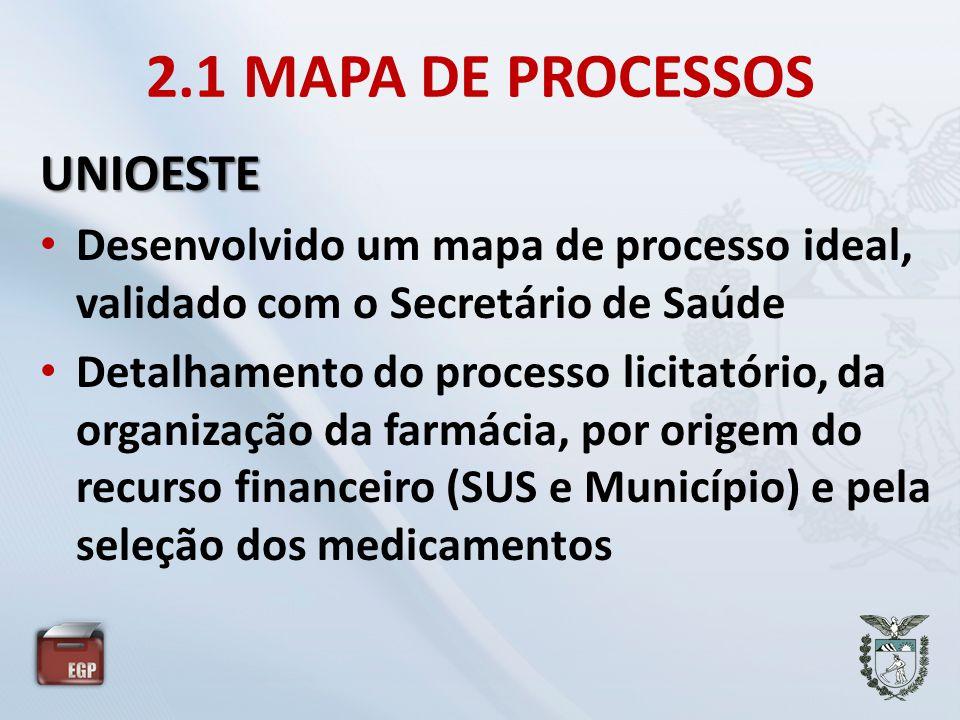 2.1 MAPA DE PROCESSOS UNIOESTE • Desenvolvido um mapa de processo ideal, validado com o Secretário de Saúde • Detalhamento do processo licitatório, da