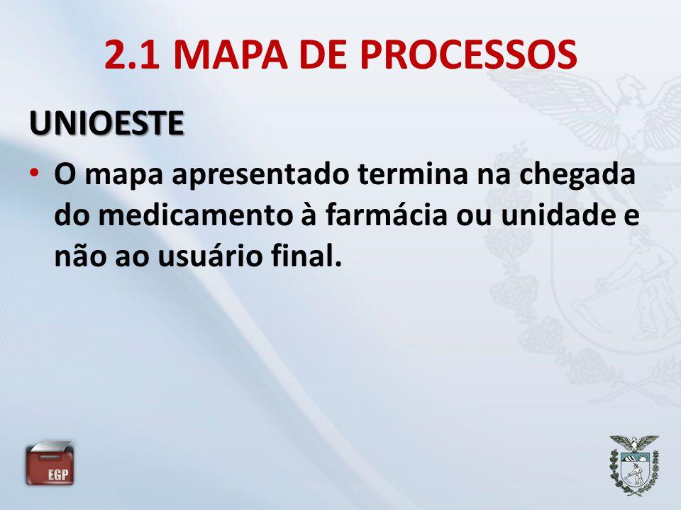 2.1 MAPA DE PROCESSOS UNIOESTE • O mapa apresentado termina na chegada do medicamento à farmácia ou unidade e não ao usuário final.