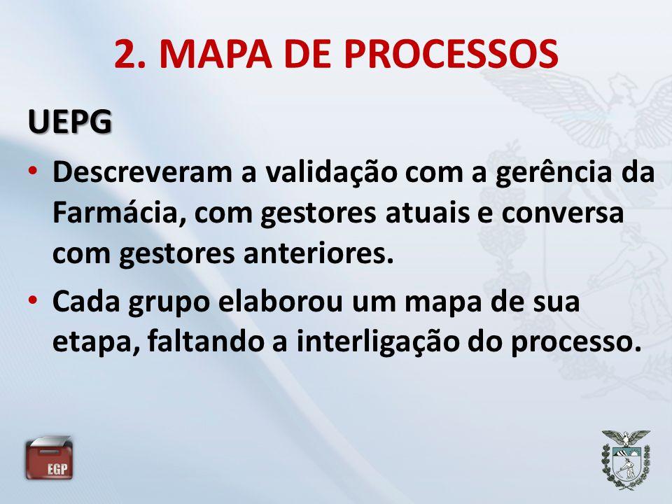 2. MAPA DE PROCESSOS UEPG • Descreveram a validação com a gerência da Farmácia, com gestores atuais e conversa com gestores anteriores. • Cada grupo e