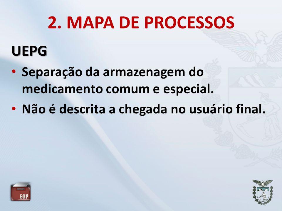 2. MAPA DE PROCESSOS UEPG • Separação da armazenagem do medicamento comum e especial. • Não é descrita a chegada no usuário final.