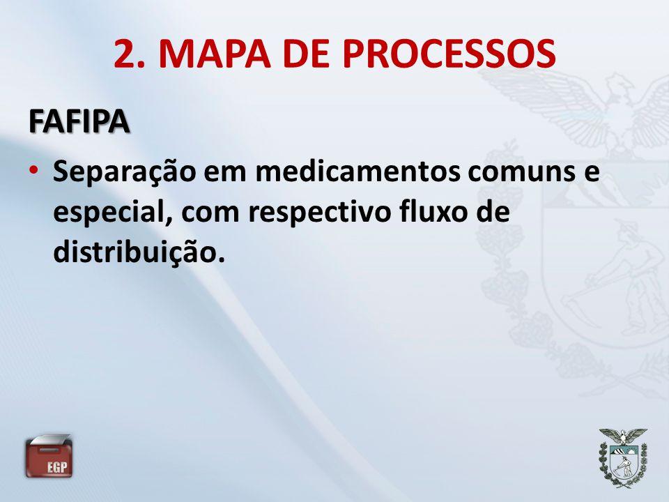 2. MAPA DE PROCESSOS FAFIPA • Separação em medicamentos comuns e especial, com respectivo fluxo de distribuição.